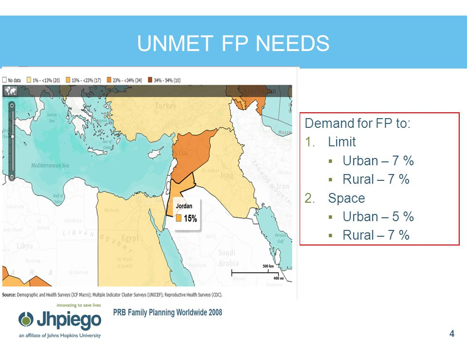UNMET FP NEEDS Demand for FP to: 1.Limit  Urban – 7 %  Rural – 7 % 2.Space  Urban – 5 %  Rural – 7 % 4