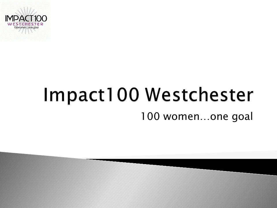 100 women…one goal