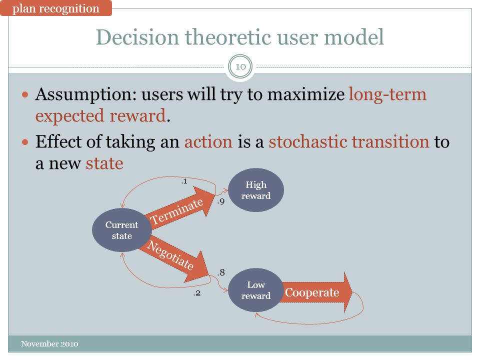 Decision theoretic user model November 2010 10 Assumption: users will try to maximize long-term expected reward.