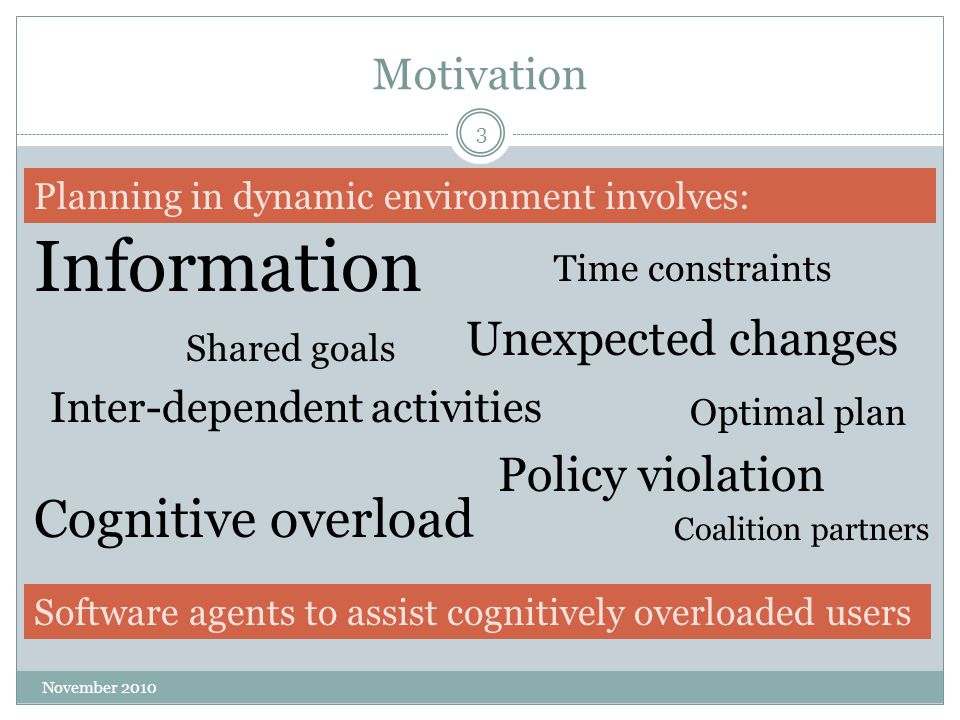 Motivation November 2010 3 Software agents to assist cognitively overloaded users Time constraints Shared goals Unexpected changes Inter-dependent activities Policy violation Optimal plan Planning in dynamic environment involves: Cognitive overload Information Coalition partners