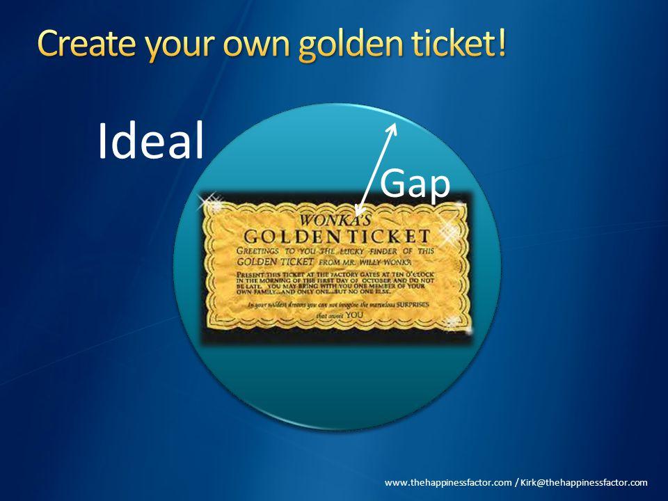 RealReal Ideal Gap