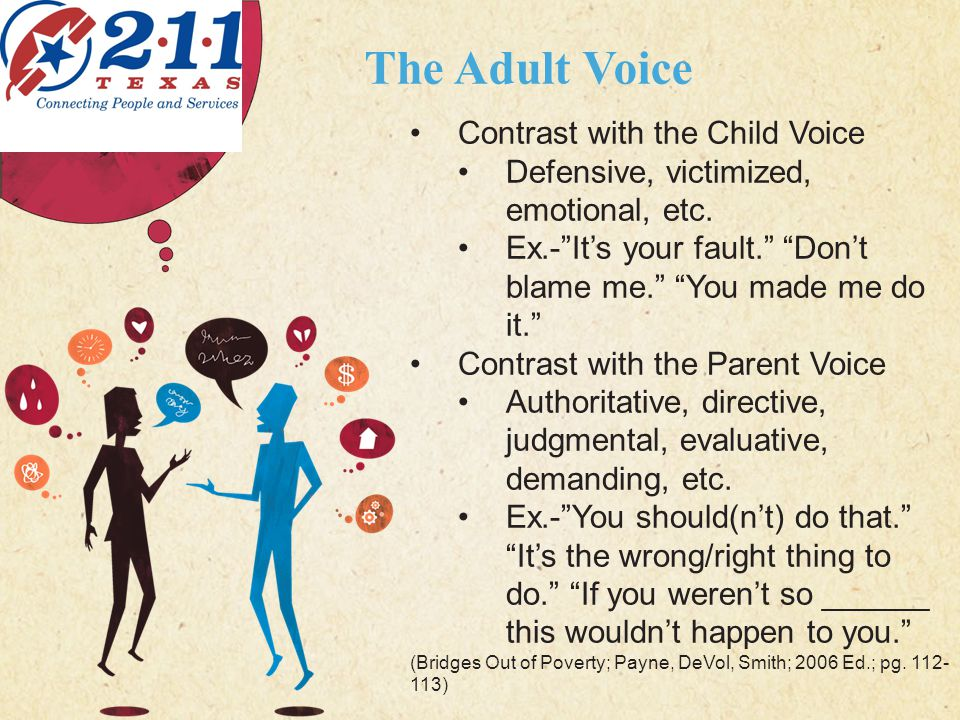 123 West Main Street New York, NY 10001 | www.carecounseling.com | P: 555.123.4568 F: 555.123.4567 The Adult Voice CARING COUNSELING CENTER Contrast with the Child Voice Defensive, victimized, emotional, etc.