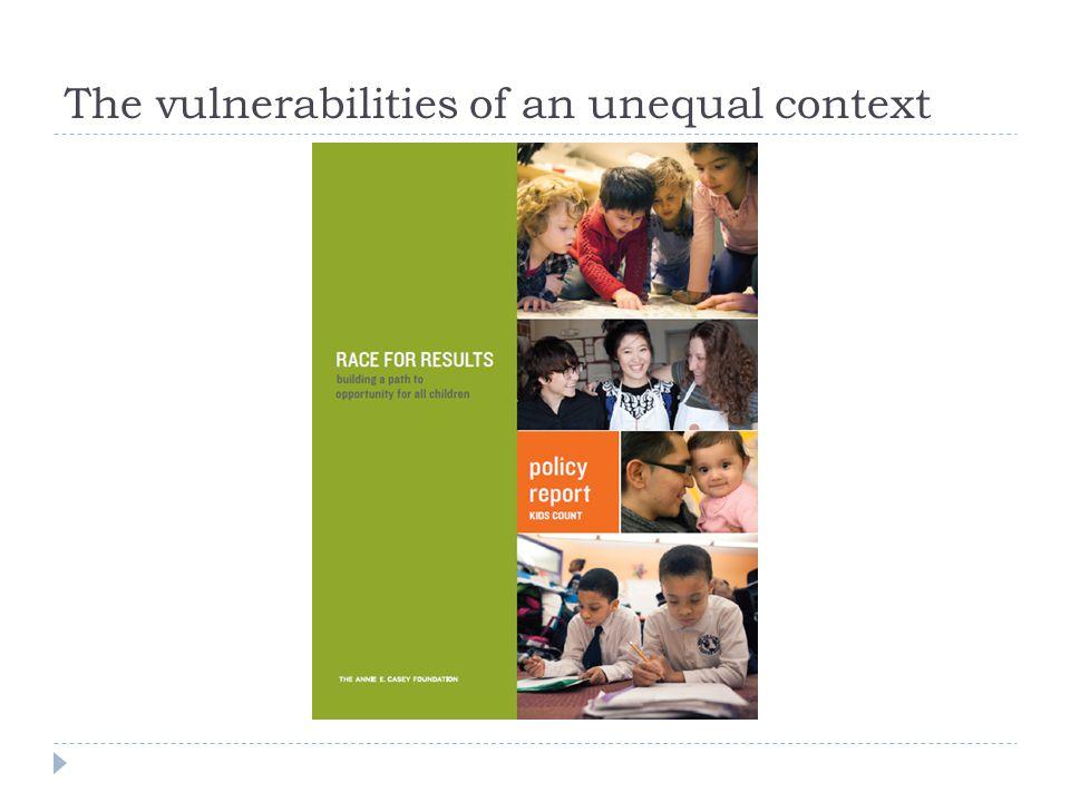 The vulnerabilities of an unequal context