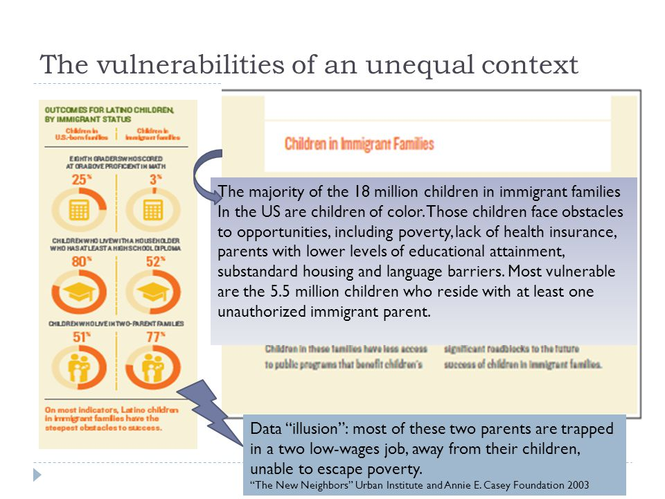 The vulnerabilities of an unequal context Data illusion : most of these two parents are trapped in a two low-wages job, away from their children, unable to escape poverty.
