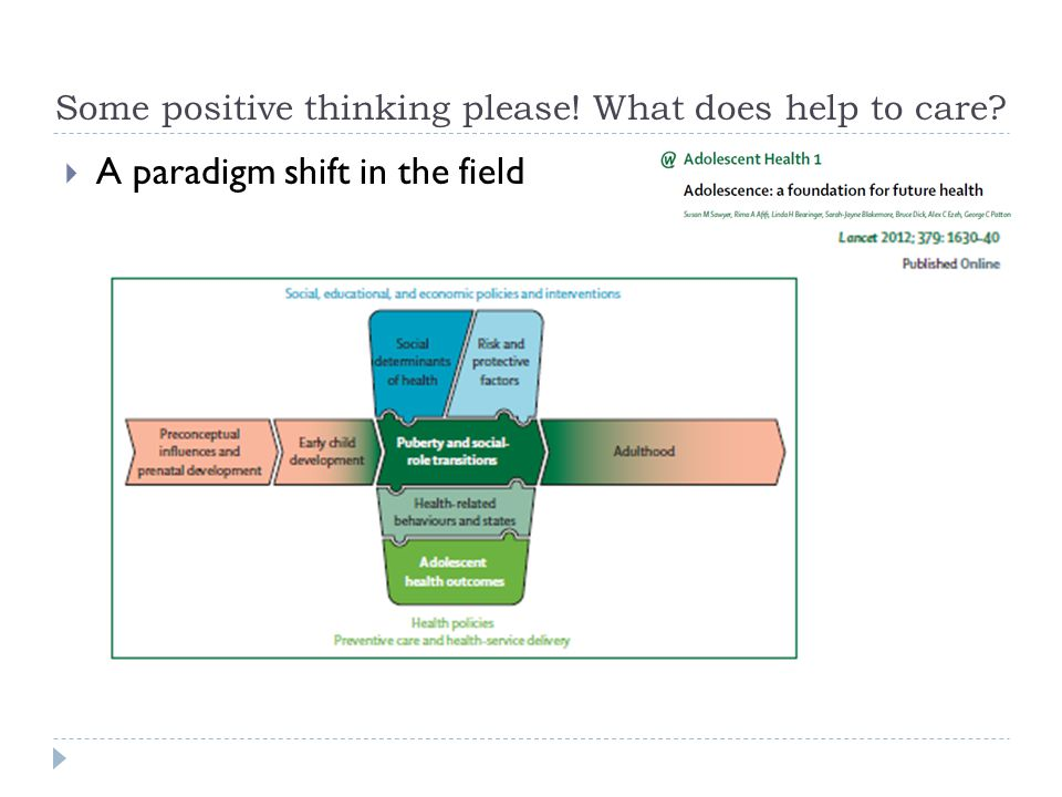  A paradigm shift in the field