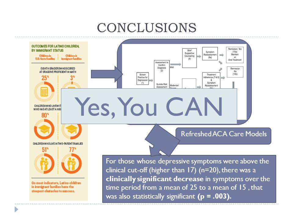 CONCLUSIONS Yes, You CAN For those whose depressive symptoms were above the clinical cut-off (higher than 17) (n=20), there was a clinically significant decrease in symptoms over the time period from a mean of 25 to a mean of 15, that was also statistically significant (p =.003).