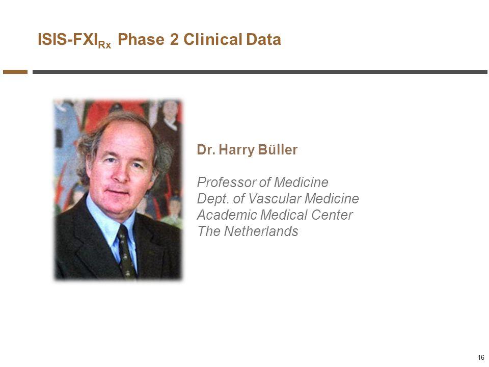 ISIS-FXI Rx Phase 2 Clinical Data Dr. Harry Büller Professor of Medicine Dept. of Vascular Medicine Academic Medical Center The Netherlands 16