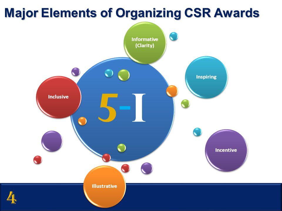 5-I5-I InclusiveInspiringIncentiveIllustrative Informative (Clarity) Major Elements of Organizing CSR Awards 4