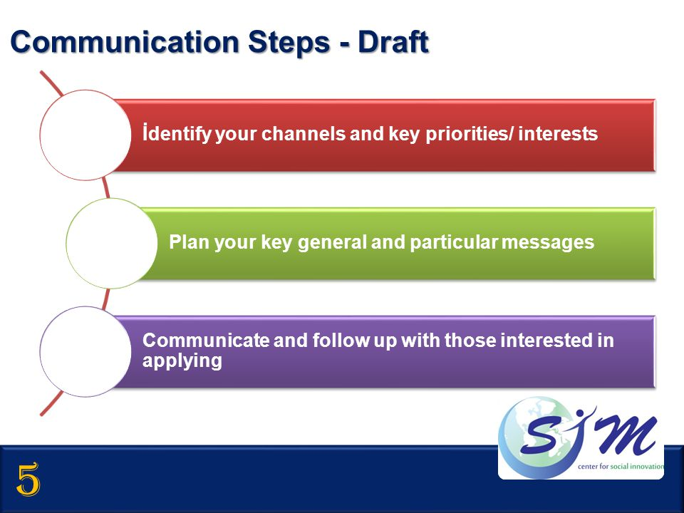 İdentify your channels and key priorities/ interests Plan your key general and particular messages Communicate and follow up with those interested in