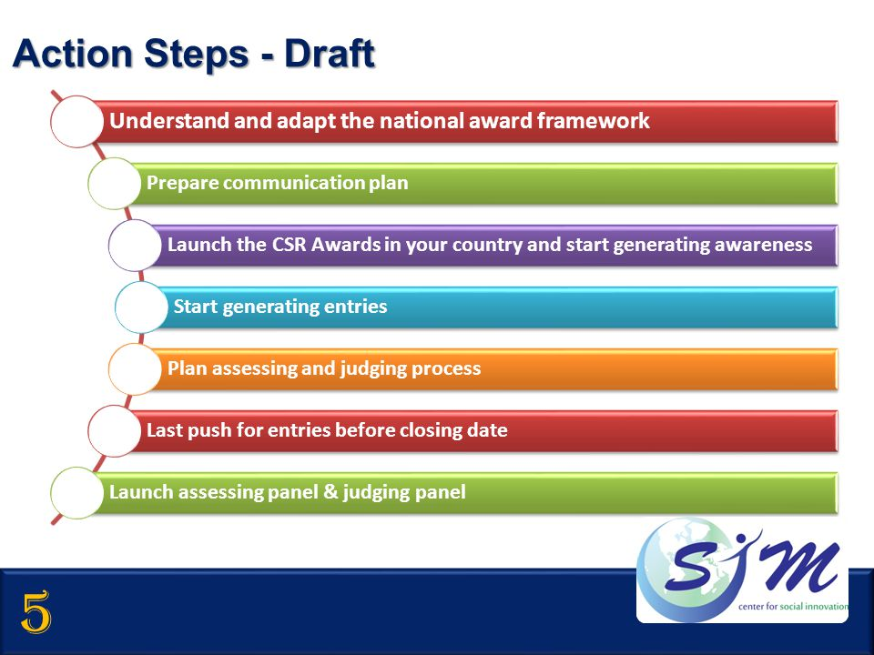 Understand and adapt the national award framework Prepare communication plan Launch the CSR Awards in your country and start generating awareness Star