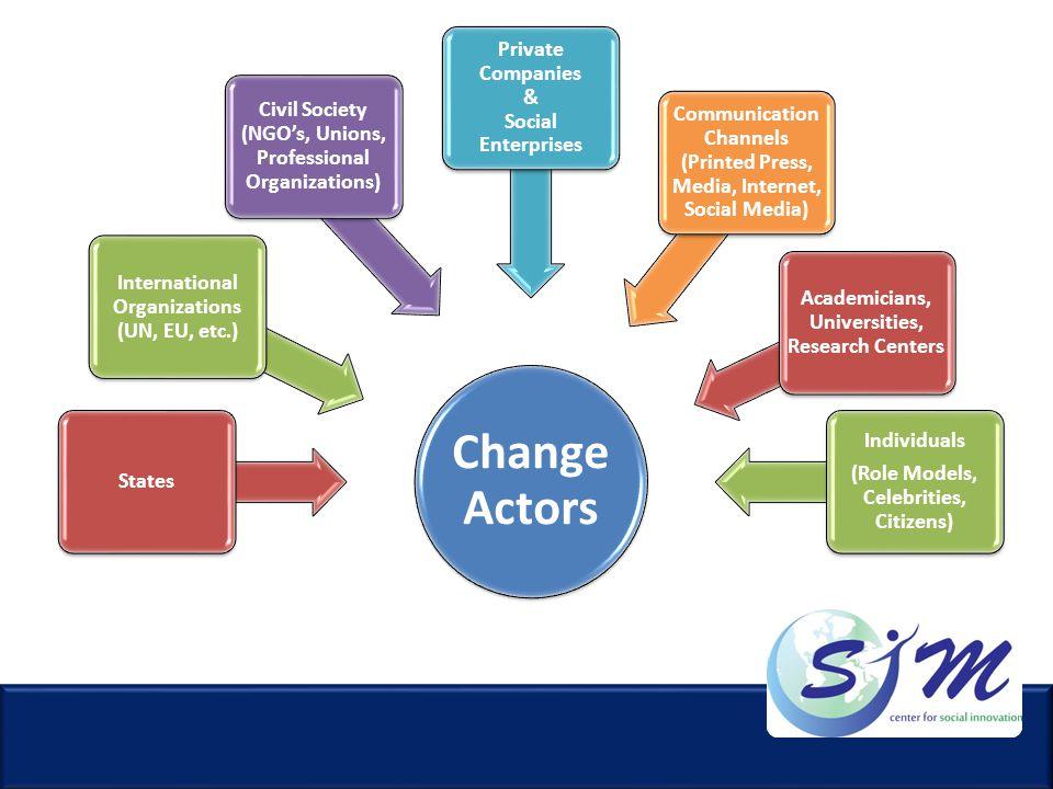 Change Actors States International Organizations (UN, EU, etc.) Civil Society (NGO's, Unions, Professional Organizations) Private Companies & Social E