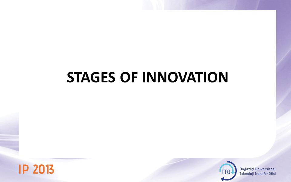 STAGES OF INNOVATION