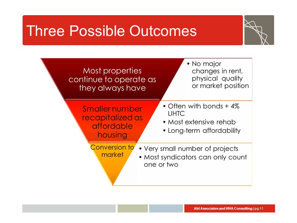 Abt Associates and VIVA Consulting | pg 11 Three Possible Outcomes