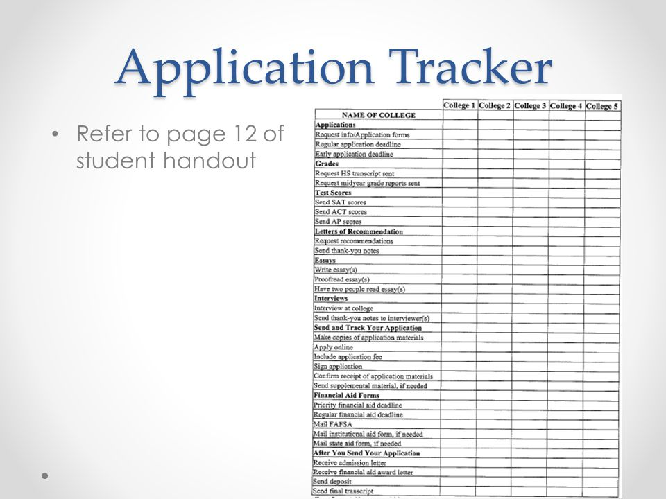 Application Tracker Refer to page 12 of student handout