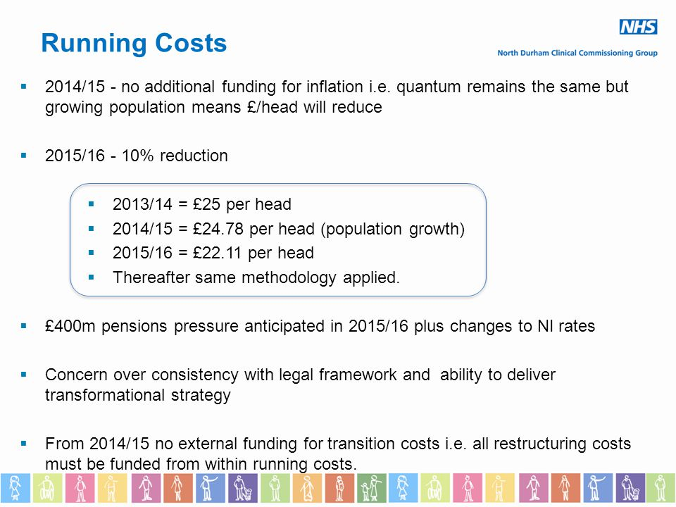 Running Costs  2014/15 - no additional funding for inflation i.e.