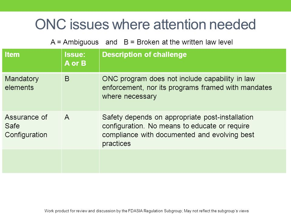 Work product for review and discussion by the FDASIA Regulation Subgroup; May not reflect the subgroup's views ONC issues where attention needed ItemIssue: A or B Description of challenge Mandatory elements BONC program does not include capability in law enforcement, nor its programs framed with mandates where necessary Assurance of Safe Configuration ASafety depends on appropriate post-installation configuration.
