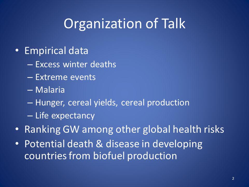Global Health Priorities — 2004 Data Source: WHO, Global Health Risks (2009) 13