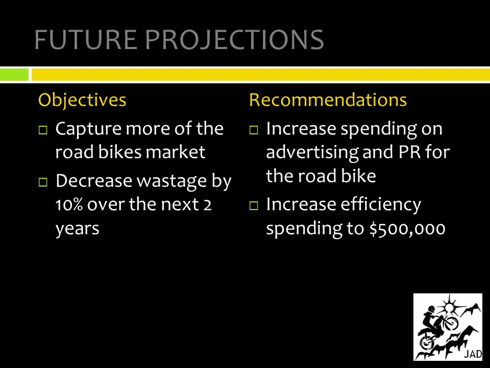 FUTURE PROJECTIONS Objectives  Capture more of the road bikes market  Decrease wastage by 10% over the next 2 years Recommendations  Increase spending on advertising and PR for the road bike  Increase efficiency spending to $500,000