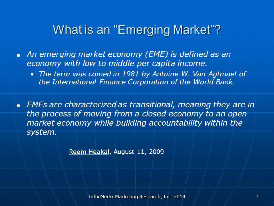 InforMedix Marketing Research, Inc.