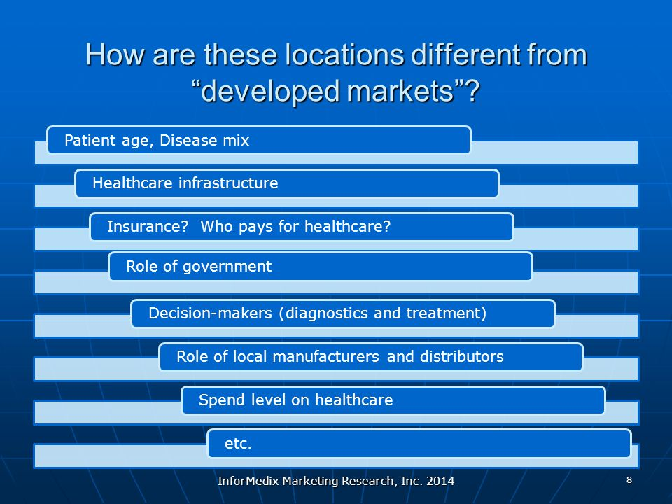 How is medical technology adopted in Emerging Markets.