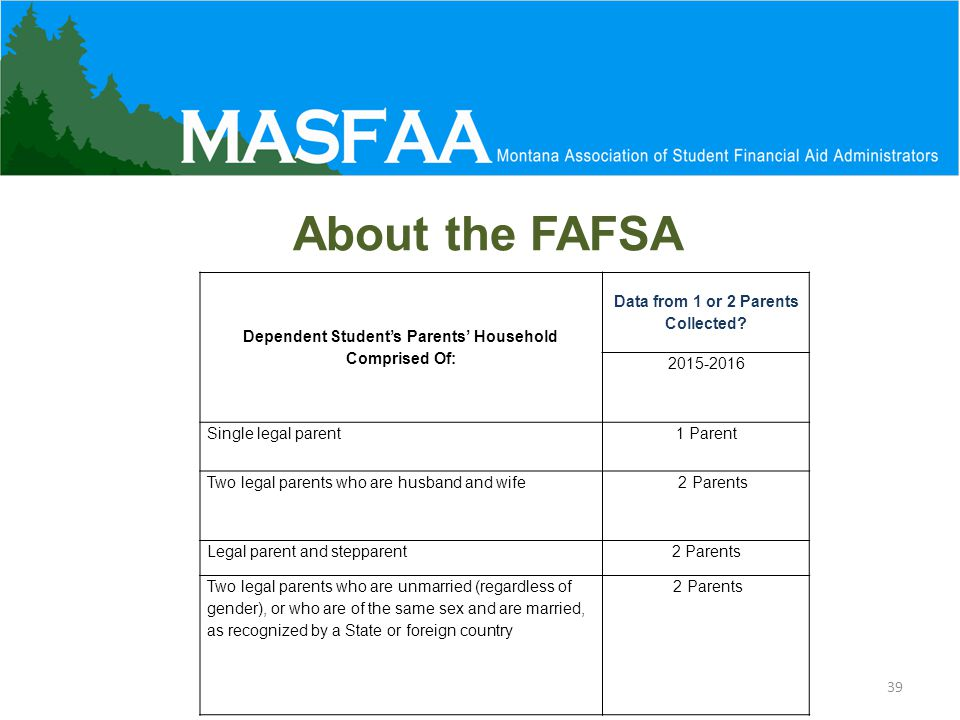 About the FAFSA Dependent Student's Parents' Household Comprised Of: Data from 1 or 2 Parents Collected.