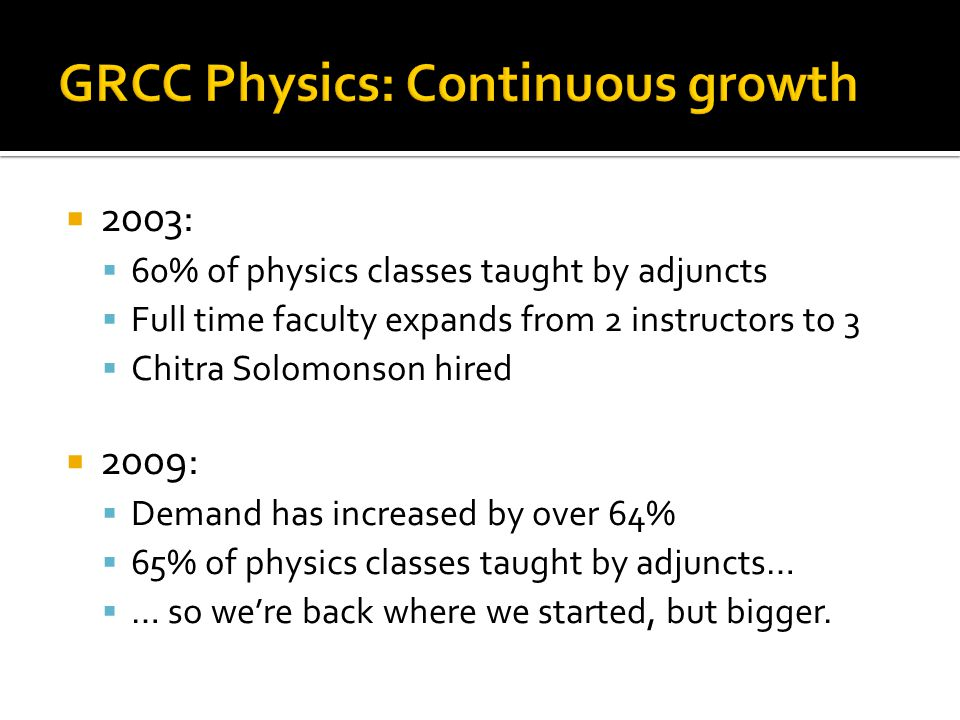  2003:  60% of physics classes taught by adjuncts  Full time faculty expands from 2 instructors to 3  Chitra Solomonson hired  2009:  Demand has increased by over 64%  65% of physics classes taught by adjuncts…  … so we're back where we started, but bigger.