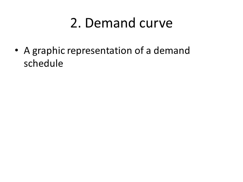 4.When and why does the supply curve shift.