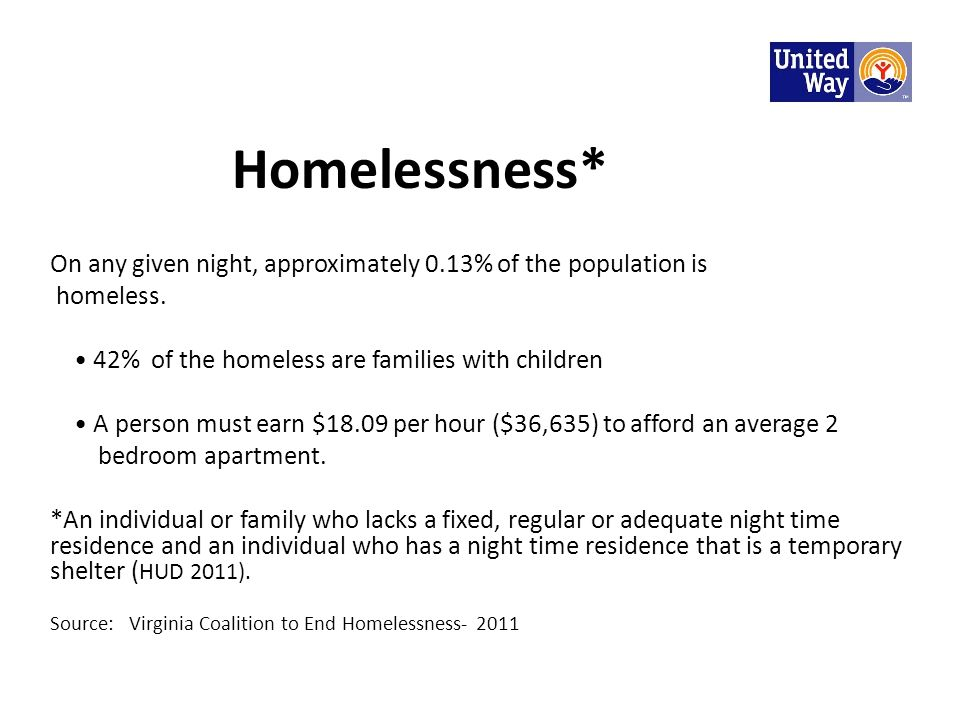 Homelessness* On any given night, approximately 0.13% of the population is homeless. 42% of the homeless are families with children A person must earn