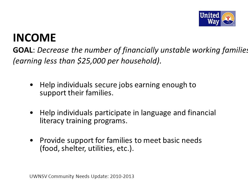INCOME GOAL: Decrease the number of financially unstable working families (earning less than $25,000 per household ). Help individuals secure jobs ear