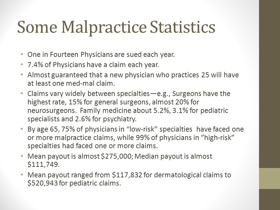 Some Malpractice Statistics One in Fourteen Physicians are sued each year.