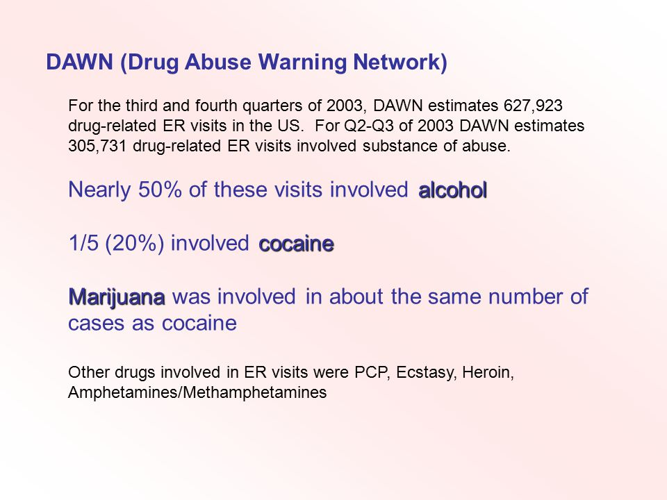 DAWN (Drug Abuse Warning Network) For the third and fourth quarters of 2003, DAWN estimates 627,923 drug-related ER visits in the US. For Q2-Q3 of 200