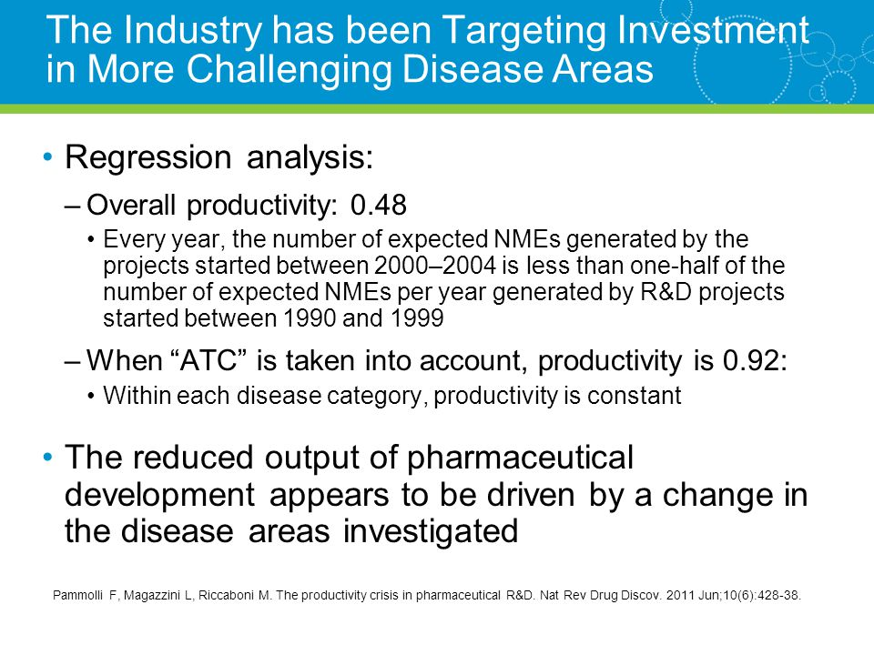 The Industry has been Targeting Investment in More Challenging Disease Areas Regression analysis: –Overall productivity: 0.48 Every year, the number of expected NMEs generated by the projects started between 2000–2004 is less than one-half of the number of expected NMEs per year generated by R&D projects started between 1990 and 1999 –When ATC is taken into account, productivity is 0.92: Within each disease category, productivity is constant The reduced output of pharmaceutical development appears to be driven by a change in the disease areas investigated Pammolli F, Magazzini L, Riccaboni M.