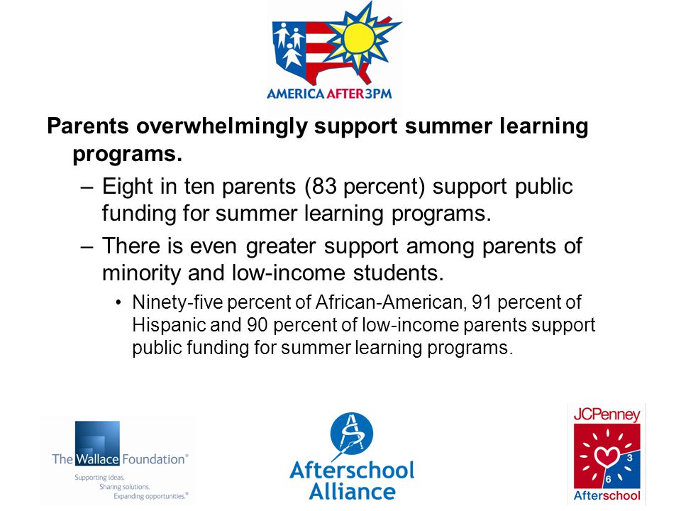 Parents overwhelmingly support summer learning programs.