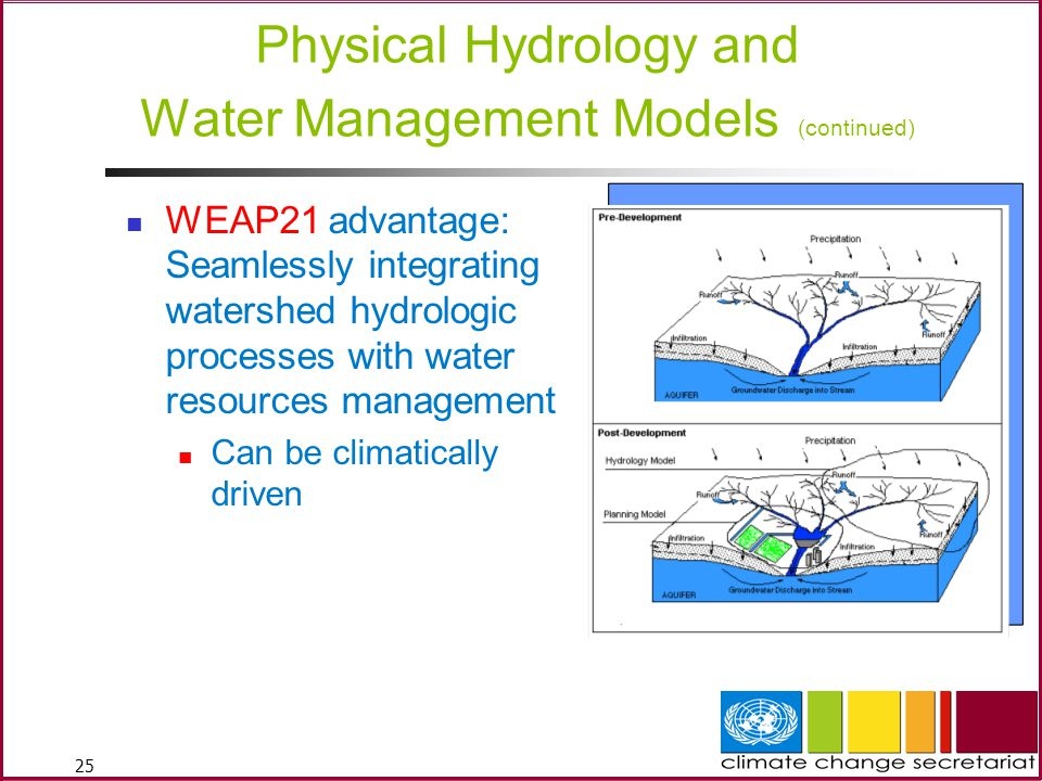 25 Physical Hydrology and Water Management Models (continued) WEAP21 advantage: Seamlessly integrating watershed hydrologic processes with water resources management Can be climatically driven