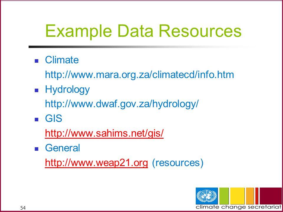 54 Example Data Resources Climate http://www.mara.org.za/climatecd/info.htm Hydrology http://www.dwaf.gov.za/hydrology/ GIS http://www.sahims.net/gis/