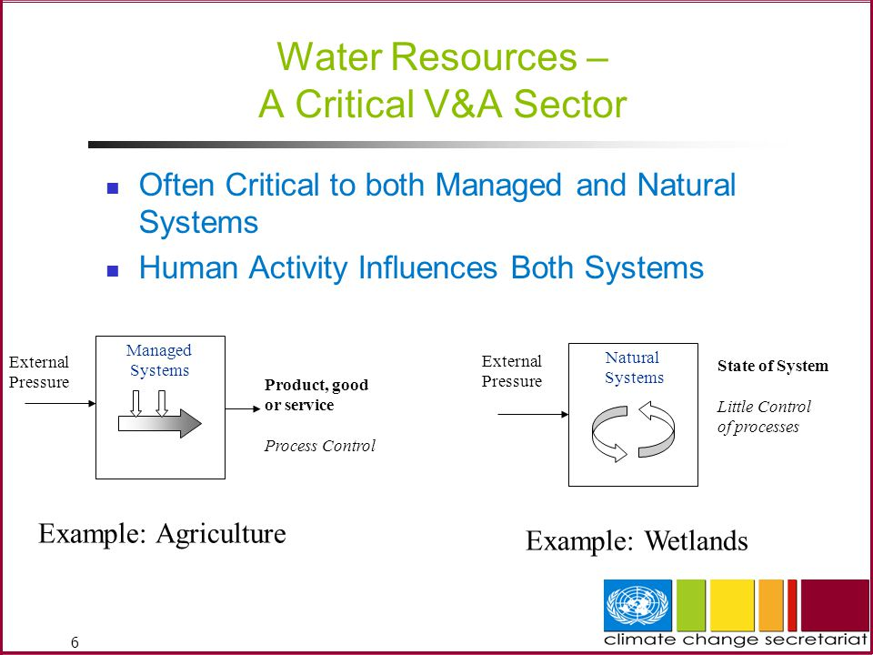 6 Water Resources – A Critical V&A Sector Often Critical to both Managed and Natural Systems Human Activity Influences Both Systems Natural Systems External Pressure State of System Little Control of processes Managed Systems External Pressure Product, good or service Process Control Example: Agriculture Example: Wetlands