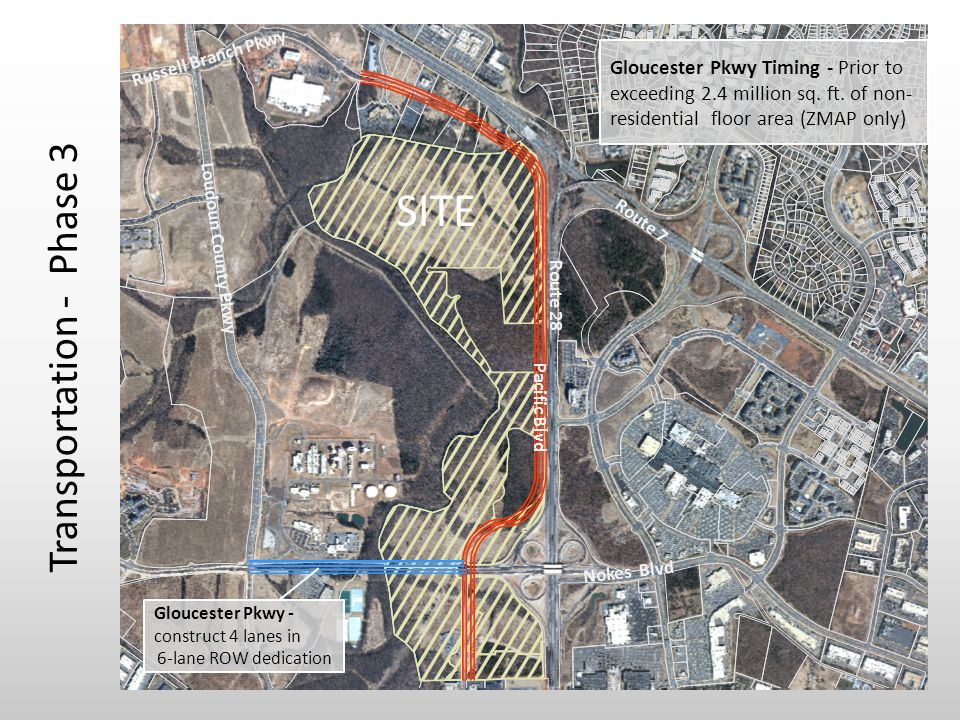 Loudoun County Pkwy Russell Branch Pkwy Route 28 Route 7 Nokes Blvd SITE Transportation - Phase 3 Gloucester Pkwy - construct 4 lanes in 6-lane ROW dedication Gloucester Pkwy Timing - Prior to exceeding 2.4 million sq.