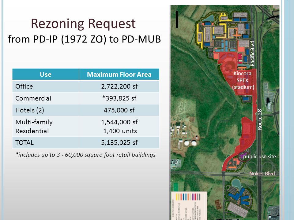 Rezoning Request from PD-IP (1972 ZO) to PD-MUB UseMaximum Floor Area Office2,722,200 sf Commercial*393,825 sf Hotels (2)475,000 sf Multi-family Residential 1,544,000 sf 1,400 units TOTAL5,135,025 sf Pacific Blvd Nokes Blvd Route 28 Kincora SPEX (stadium) public use site *includes up to 3 - 60,000 square foot retail buildings