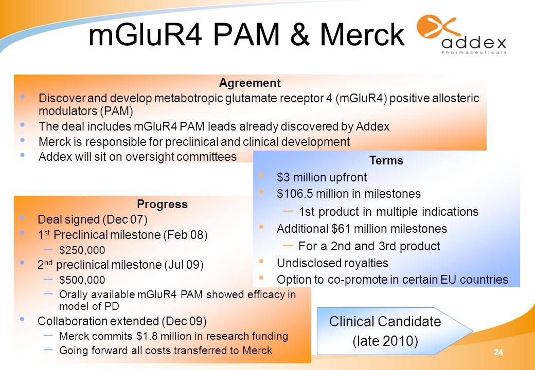 24 Progress Deal signed (Dec 07) 1 st Preclinical milestone (Feb 08) – $250,000 2 nd preclinical milestone (Jul 09) – $500,000 – Orally available mGluR4 PAM showed efficacy in model of PD Collaboration extended (Dec 09) – Merck commits $1.8 million in research funding – Going forward all costs transferred to Merck Agreement Discover and develop metabotropic glutamate receptor 4 (mGluR4) positive allosteric modulators (PAM) The deal includes mGluR4 PAM leads already discovered by Addex Merck is responsible for preclinical and clinical development Addex will sit on oversight committees Terms $3 million upfront $106.5 million in milestones – 1st product in multiple indications Additional $61 million milestones – For a 2nd and 3rd product Undisclosed royalties Option to co-promote in certain EU countries mGluR4 PAM & Merck Clinical Candidate (late 2010)