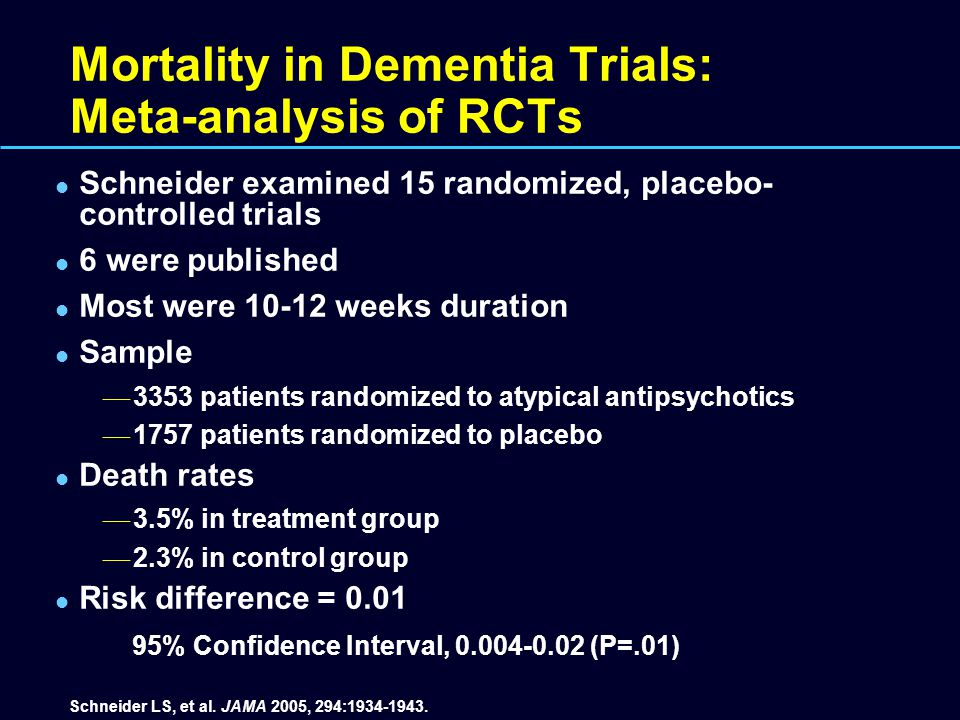 Mortality in Dementia Trials: Meta-analysis of RCTs Schneider examined 15 randomized, placebo- controlled trials 6 were published Most were 10-12 week