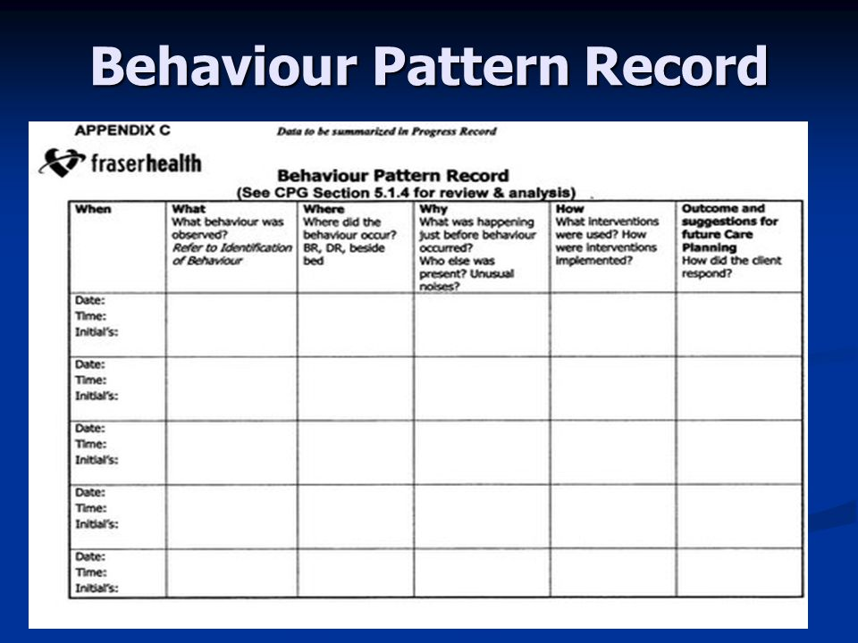 Behaviour Pattern Record