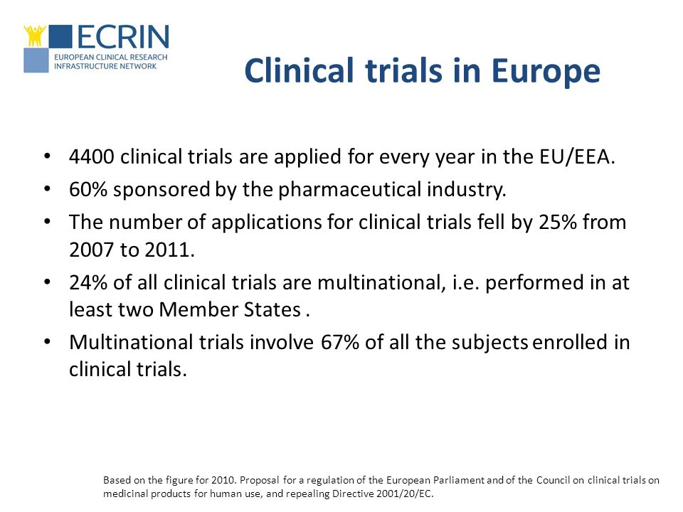 Clinical trials in Europe 4400 clinical trials are applied for every year in the EU/EEA.