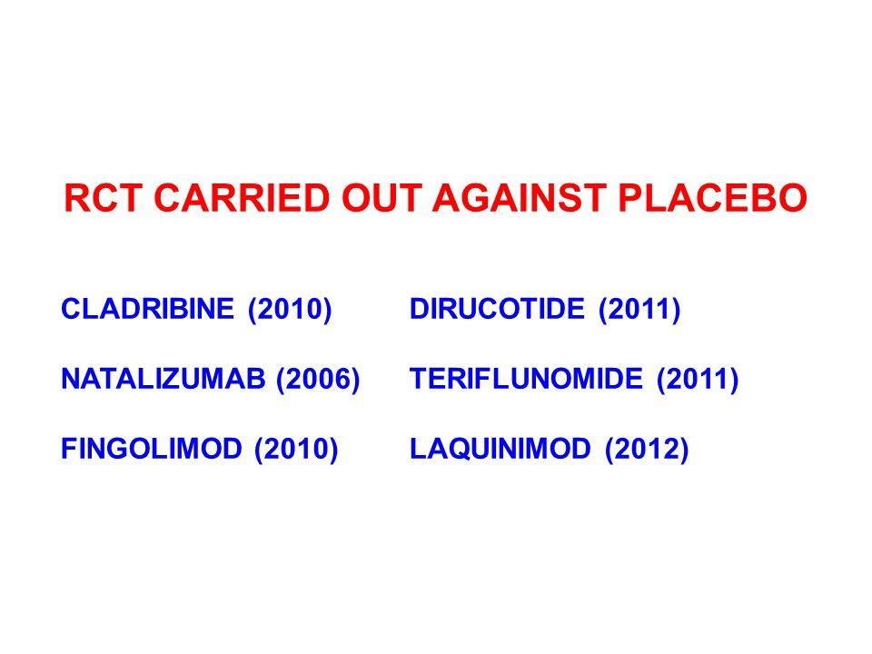 RCT CARRIED OUT AGAINST PLACEBO CLADRIBINE (2010)DIRUCOTIDE (2011) NATALIZUMAB (2006)TERIFLUNOMIDE (2011) FINGOLIMOD (2010)LAQUINIMOD (2012)