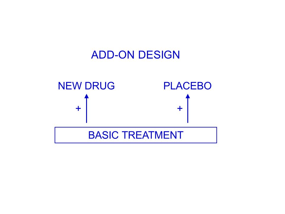ADD-ON DESIGN NEW DRUGPLACEBO BASIC TREATMENT ++