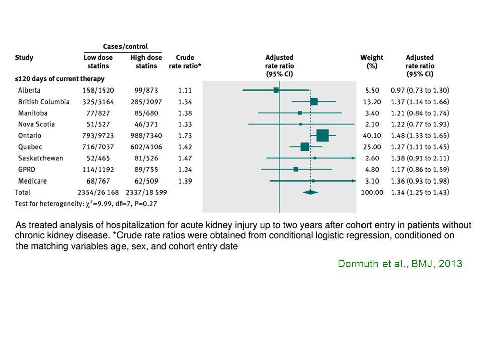 Dormuth et al., BMJ, 2013