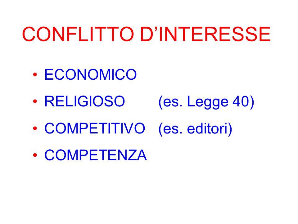 ECONOMICO RELIGIOSO(es. Legge 40) COMPETITIVO(es. editori) COMPETENZA CONFLITTO D'INTERESSE