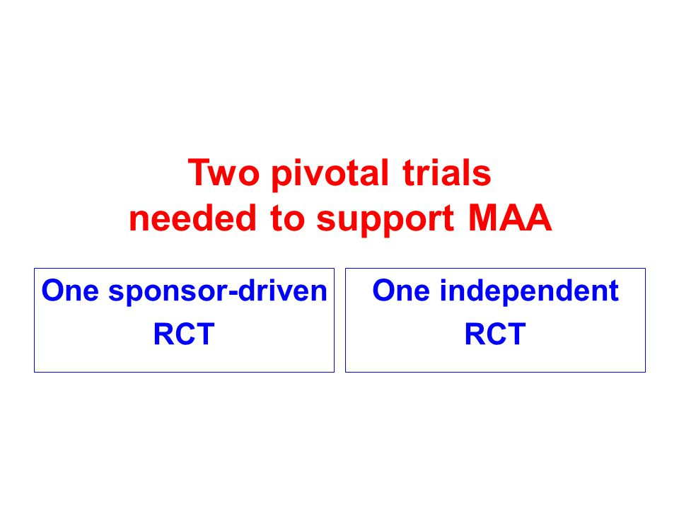 Two pivotal trials needed to support MAA One sponsor-driven RCT One independent RCT