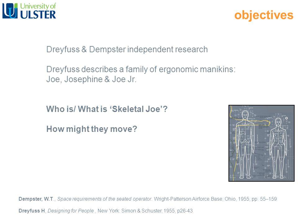 objectives Dreyfuss & Dempster independent research Dreyfuss describes a family of ergonomic manikins: Joe, Josephine & Joe Jr.