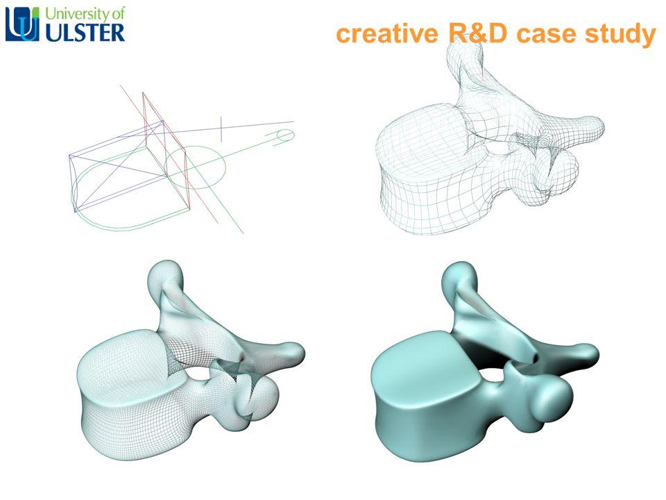 creative R&D case study