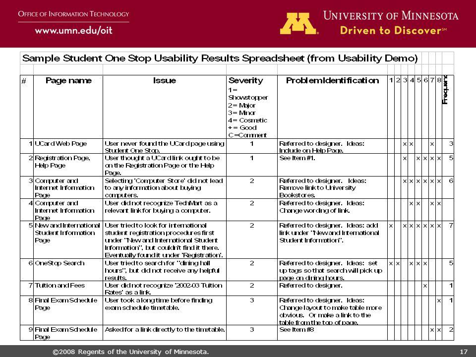 ©2008 Regents of the University of Minnesota.17